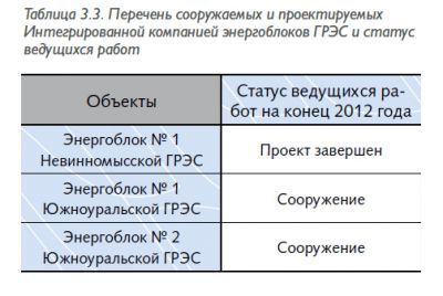 tab3.31