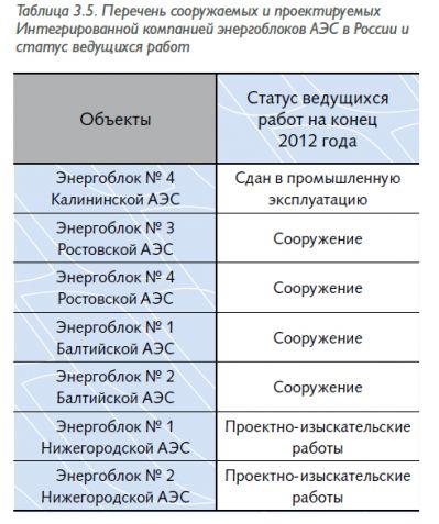 tab3.51